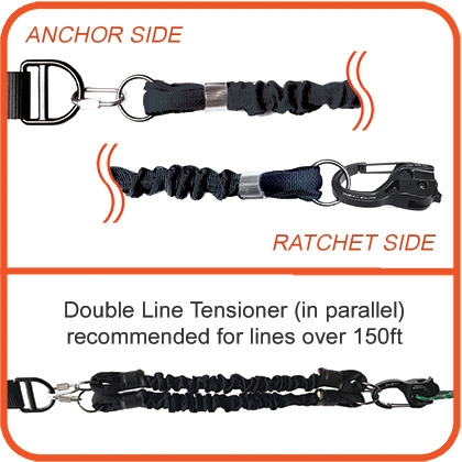 How to set the tension by attaching the Line Tensioners